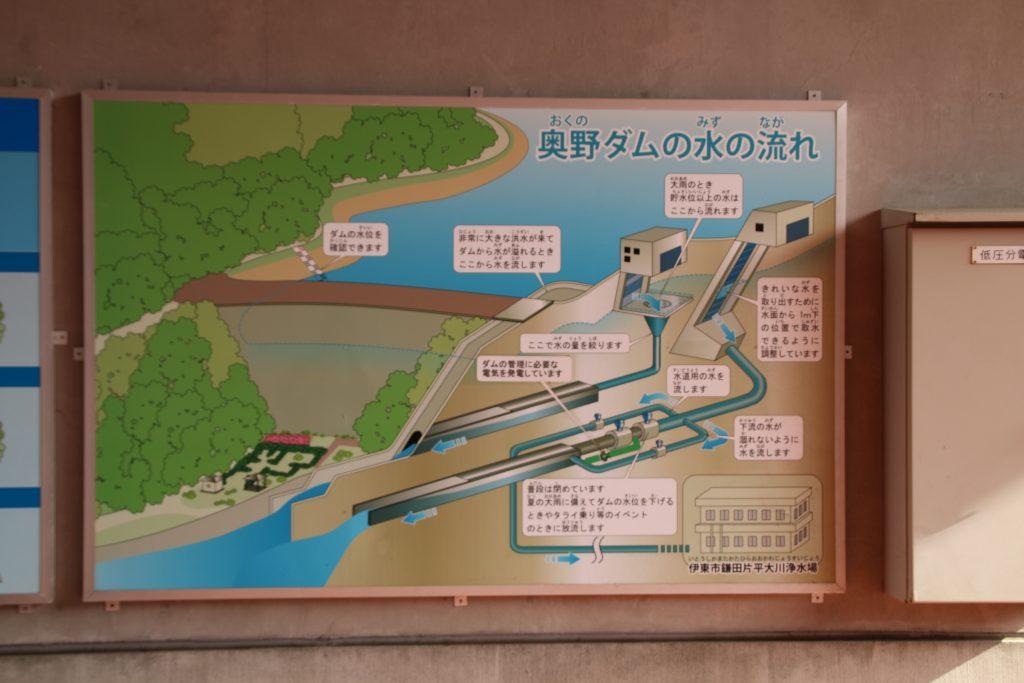 奥野ダムの水の流れ(2021年3月)